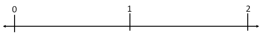 Represent 7 by 8 on number line i.jpg