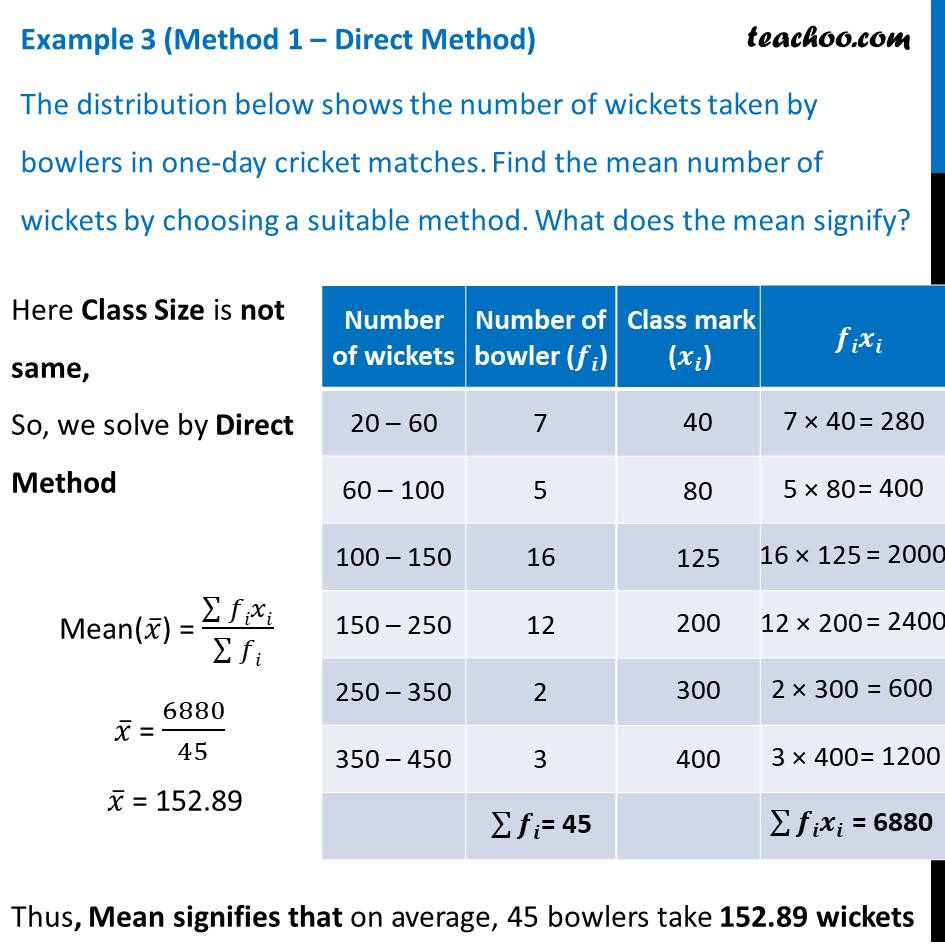 Example 3 - Number of wickets taken by bowlers in one-day