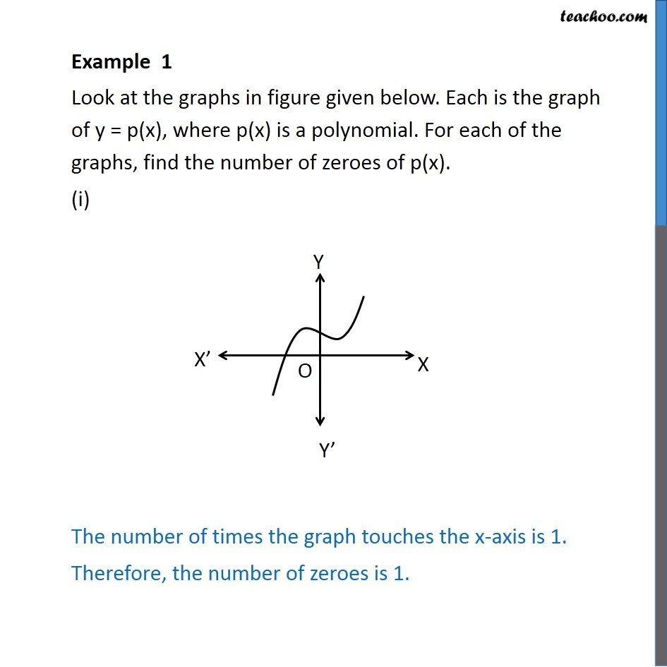 Example 1 - Look at the graphs. Find number of zeroes of p(x) - Geometrical meaning of Zeroes