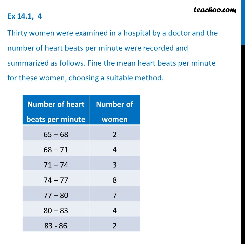Ex 14.1, 4 - Thirty women were examined in a hospital by
