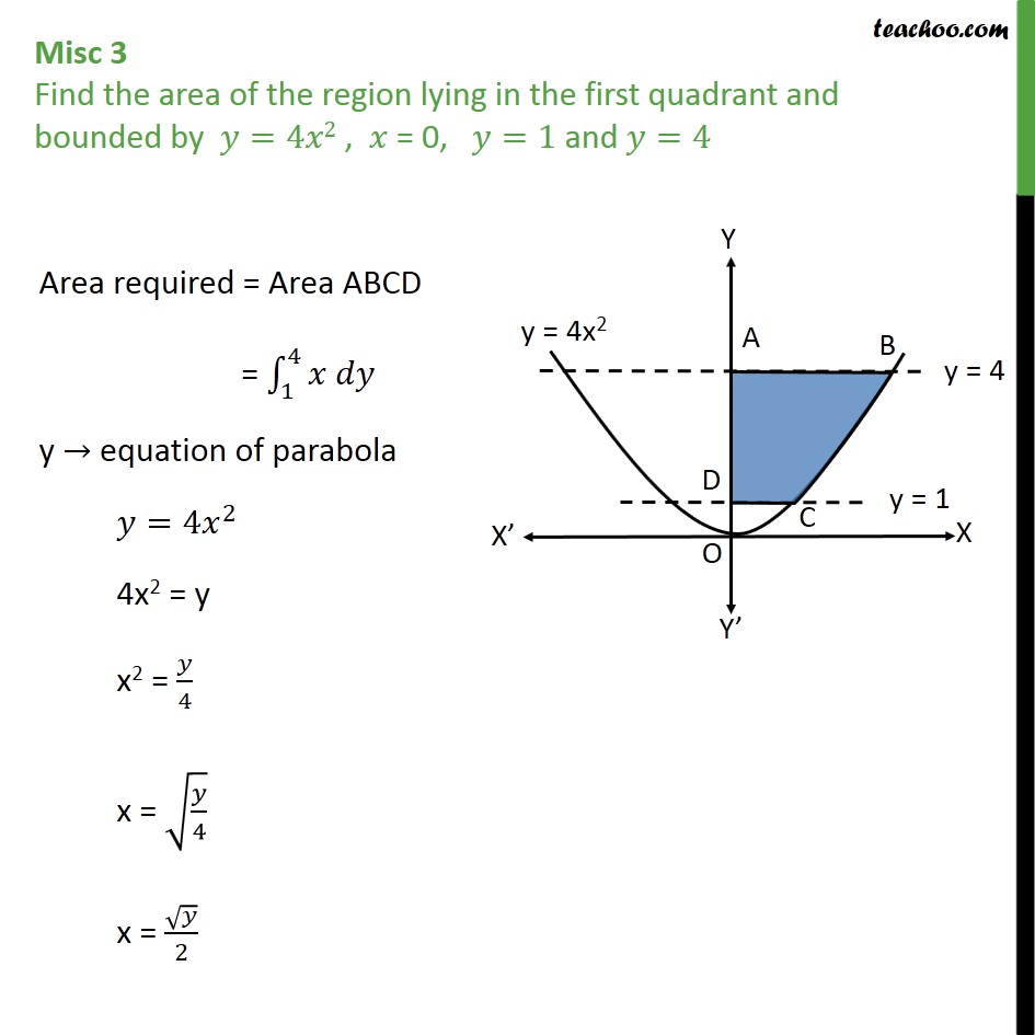 Misc 3 - Find area bounded by y = 4x2, x = 0, y = 1, y = 4 - Miscellaneous