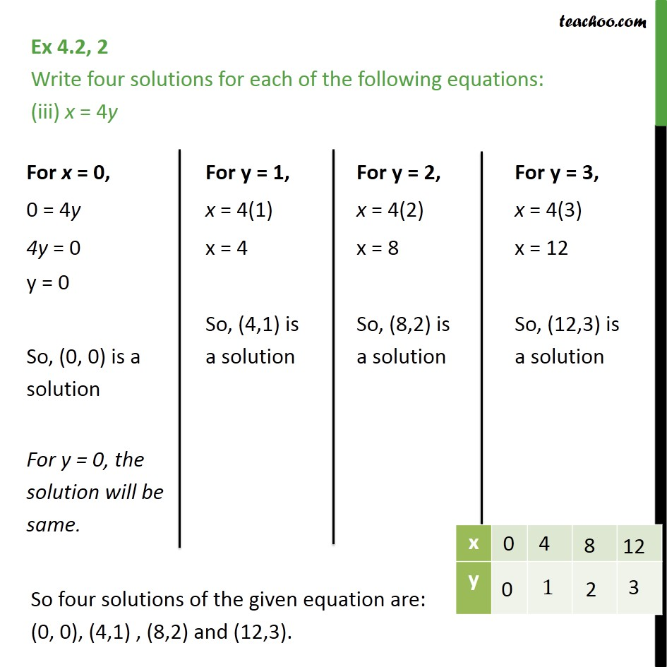 Ex 4.2, 2 - Chapter 4 Class 9 Linear Equations in Two Variables - Part 3