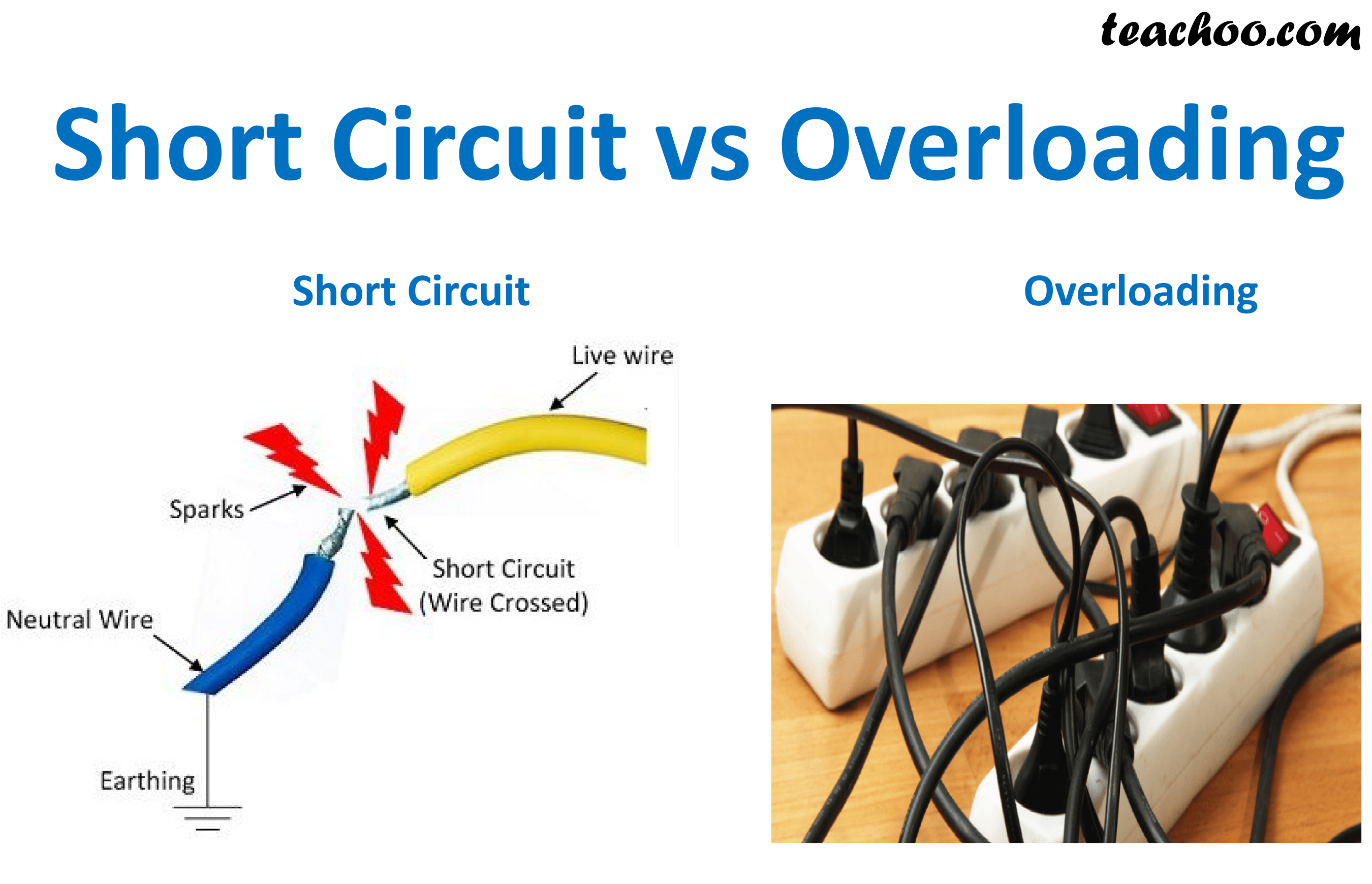 Short Circuit vs Overloading.png