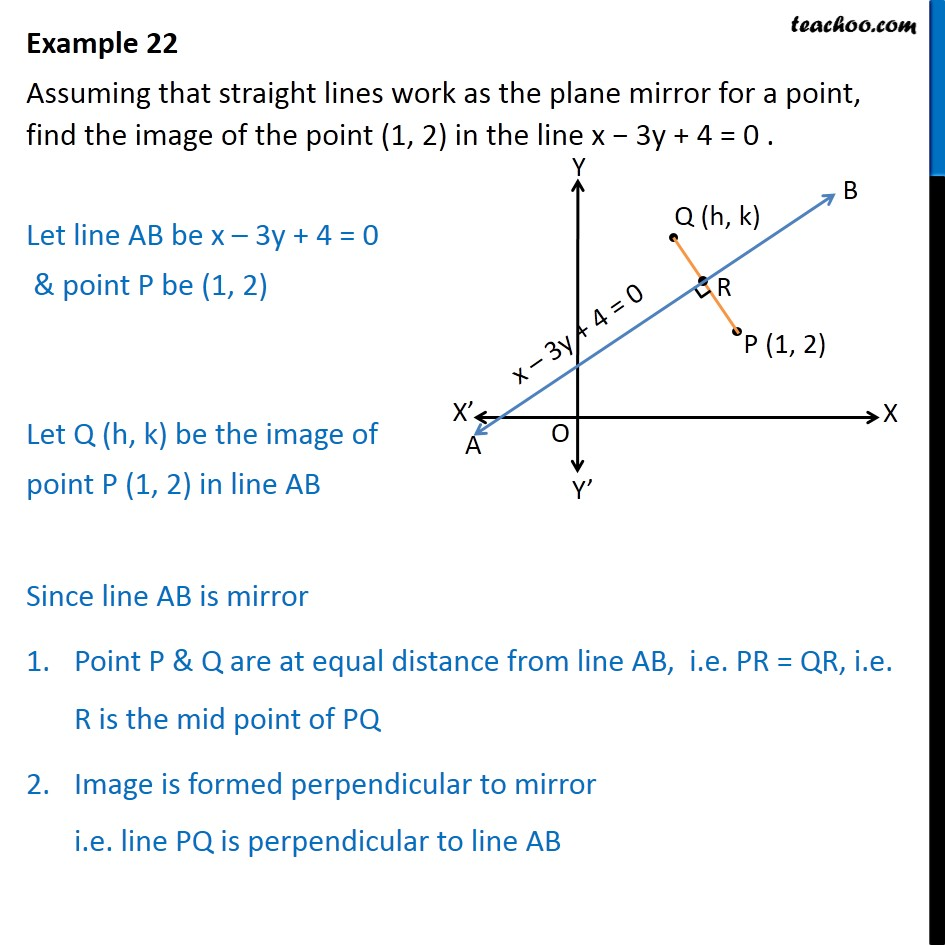 Example 22 - Straight lines work as plane mirror for a point - Examples