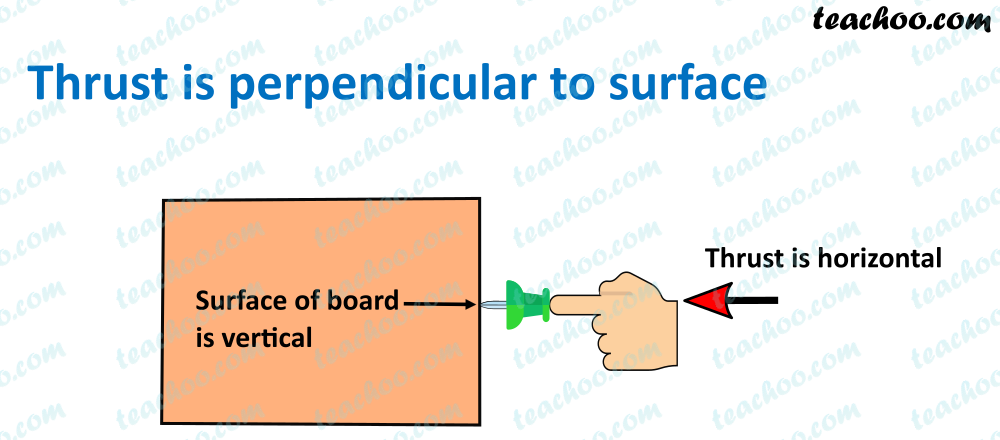 nail-is-perpendicular-to-surface.png