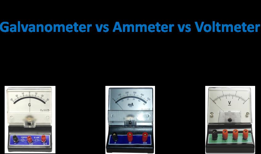 Galvanometer vs Ammeter vs Voltmeter.png