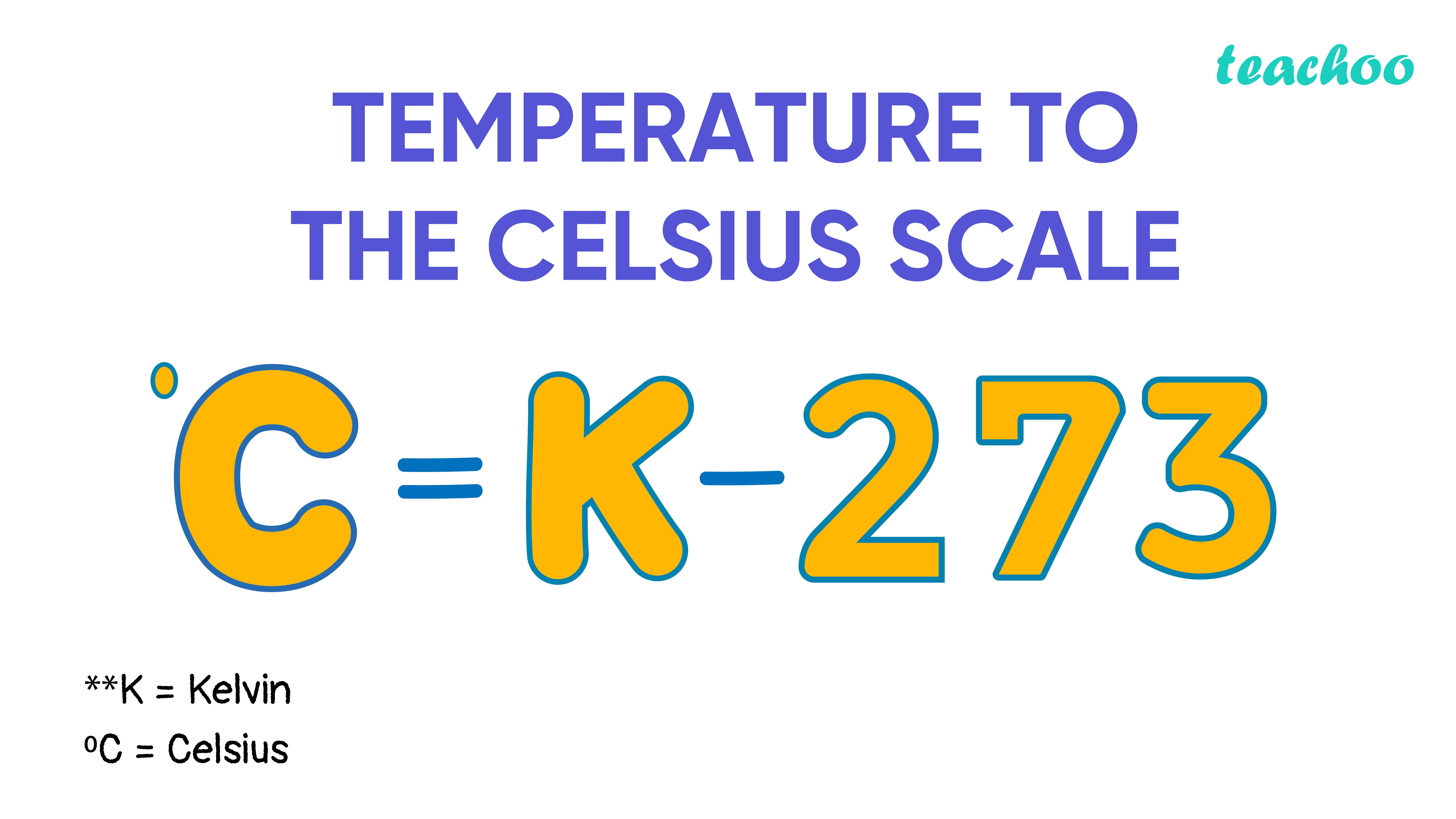 Temperature in celsius and kelvin-Teachoo.jpg