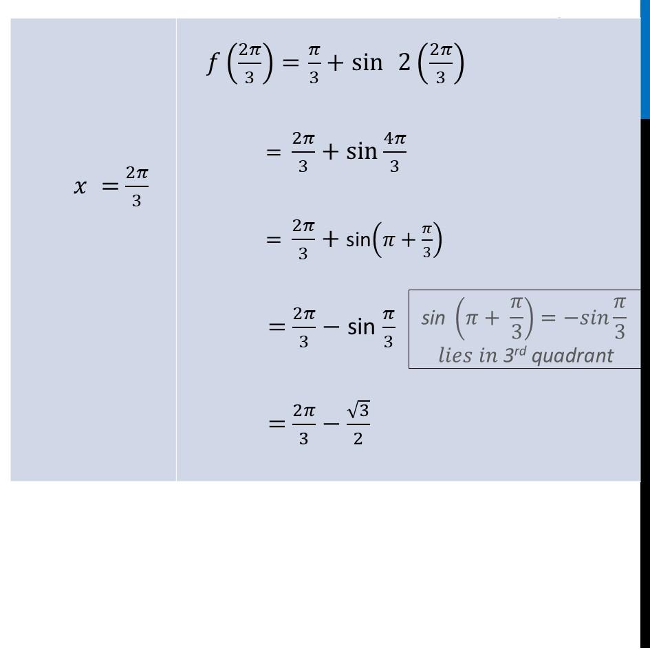 Ex 6.5,12 - Chapter 6 Class 12 Application of Derivatives - Part 6