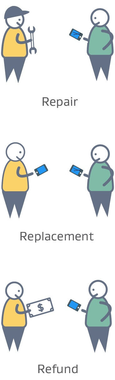 repair and replacement and refund.jpg