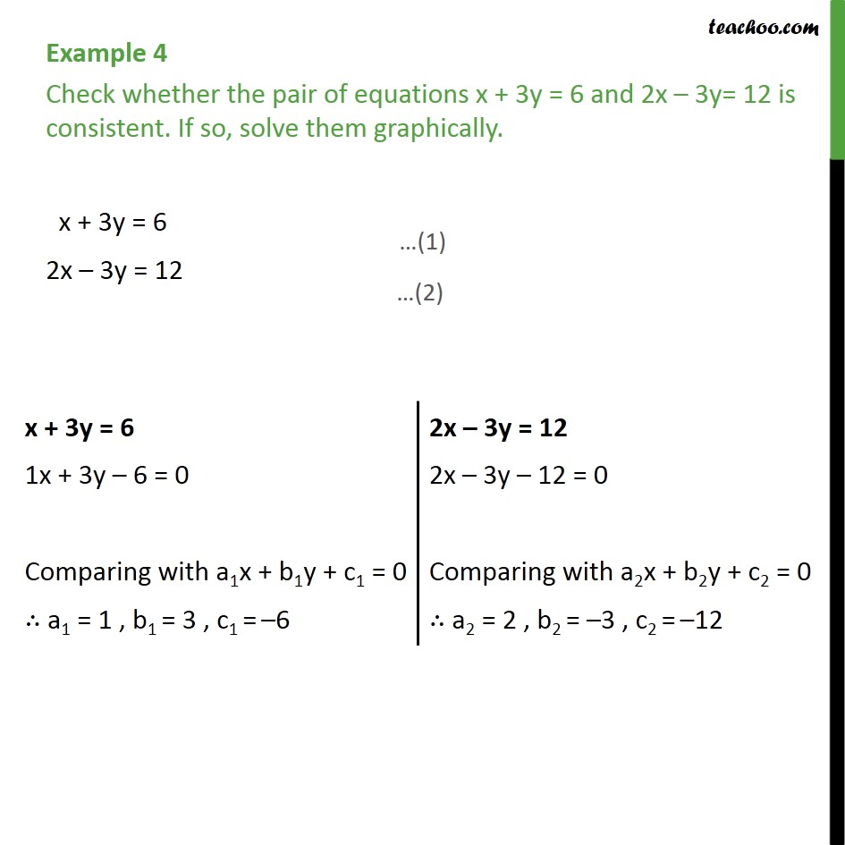 Example 4 - Check whether equations x + 3y = 6 and 2x - 3y - Solving equations graphically