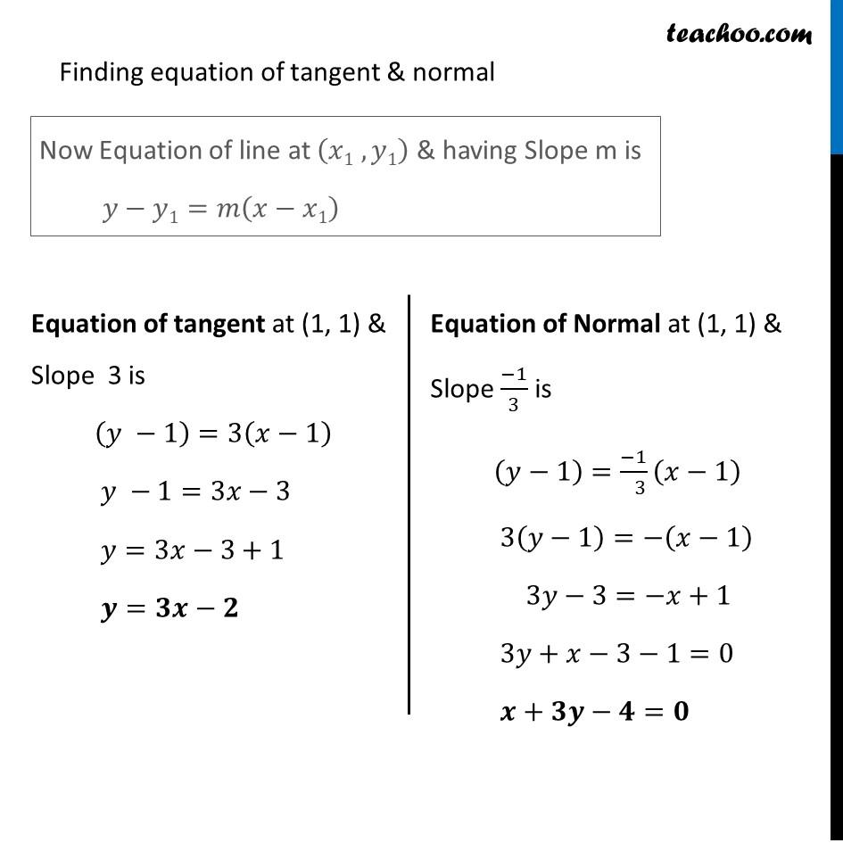 Ex 6.3,14 - Chapter 6 Class 12 Application of Derivatives - Part 9
