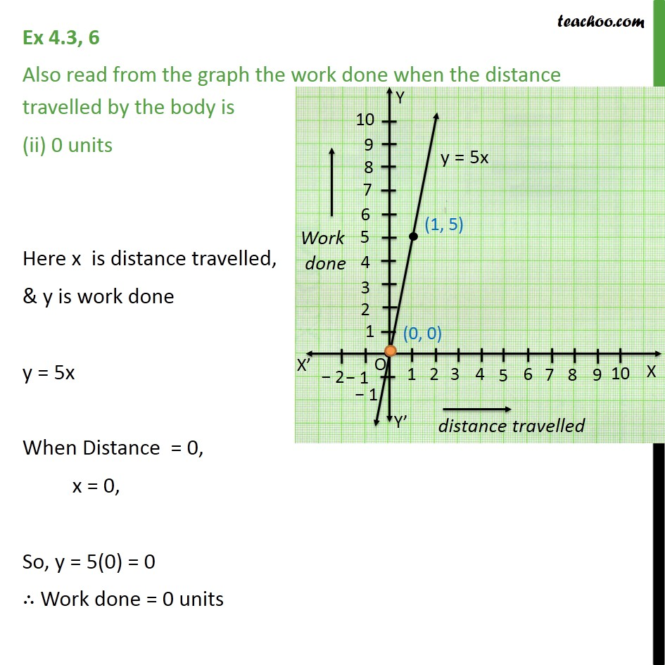 Ex 4.3, 6 - Chapter 4 Class 9 Linear Equations in Two Variables - Part 5