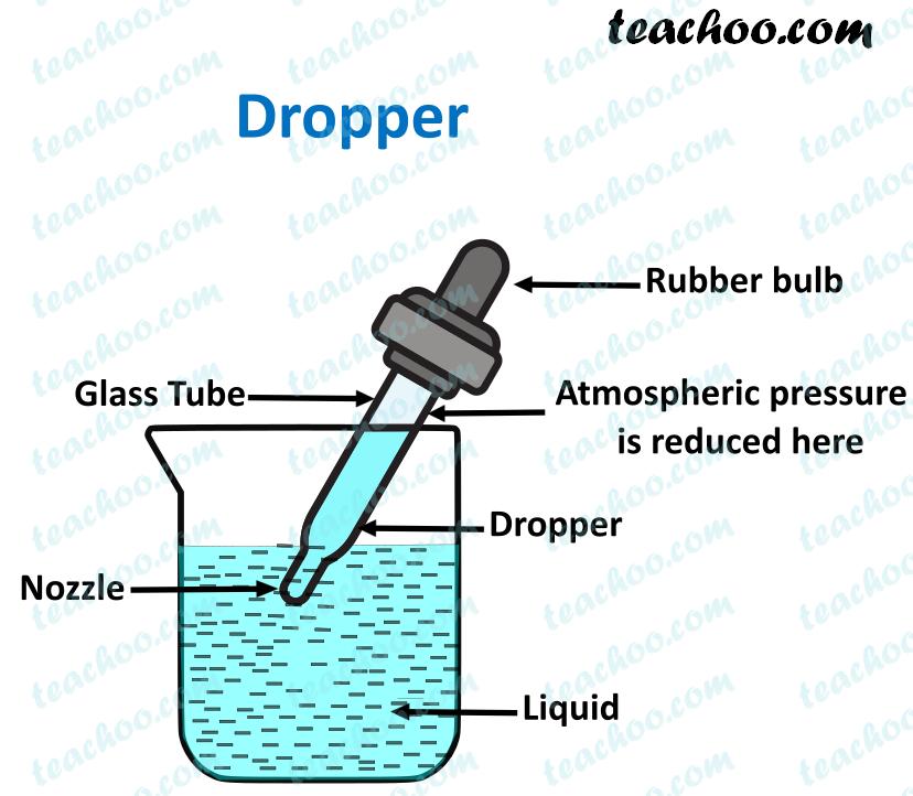 a-dropper.png