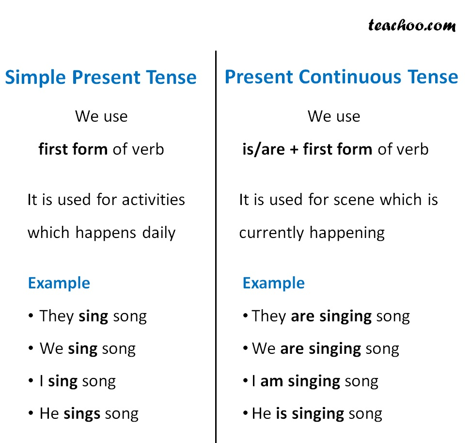 Simple present and present continuous tense.jpg