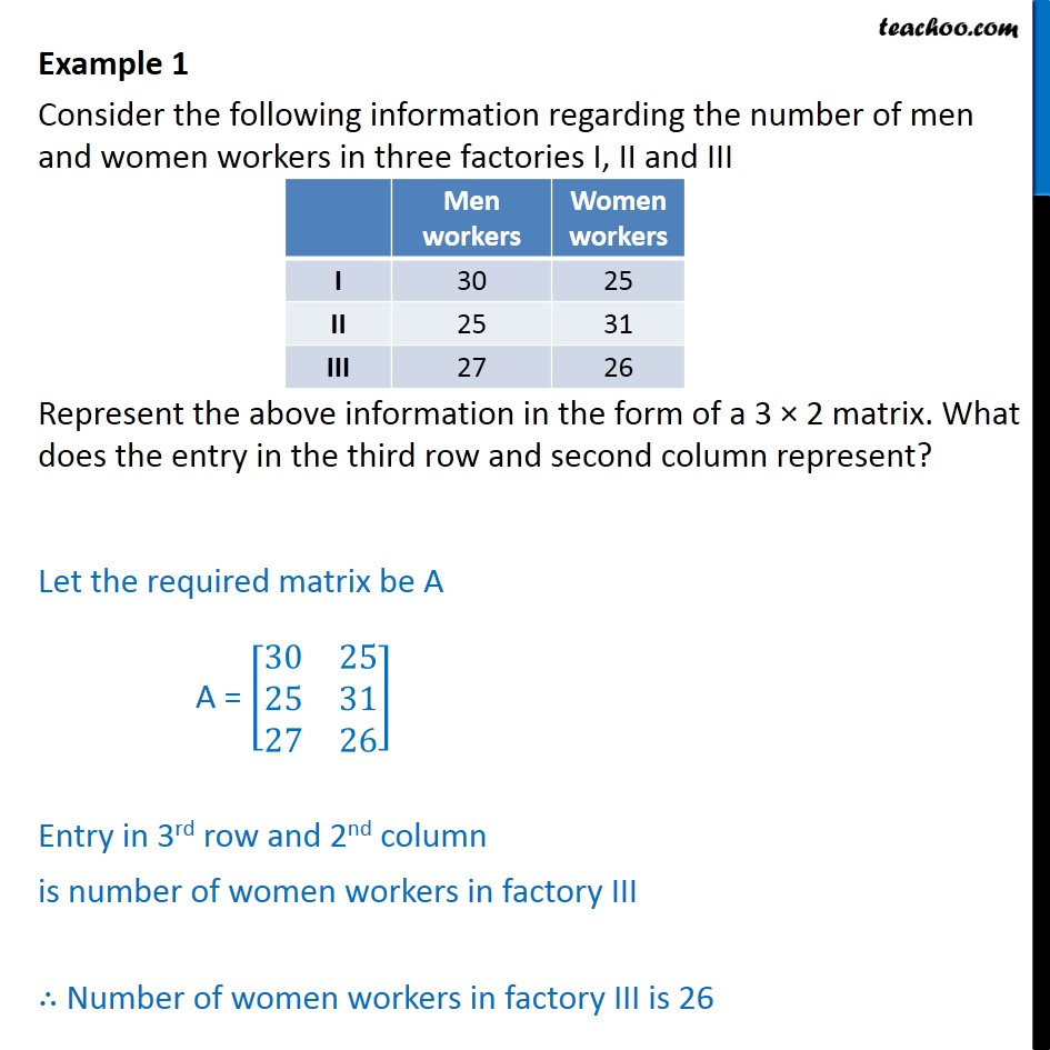 Example 1 - Number of men, women workers in three factories - Formation and order of matrix