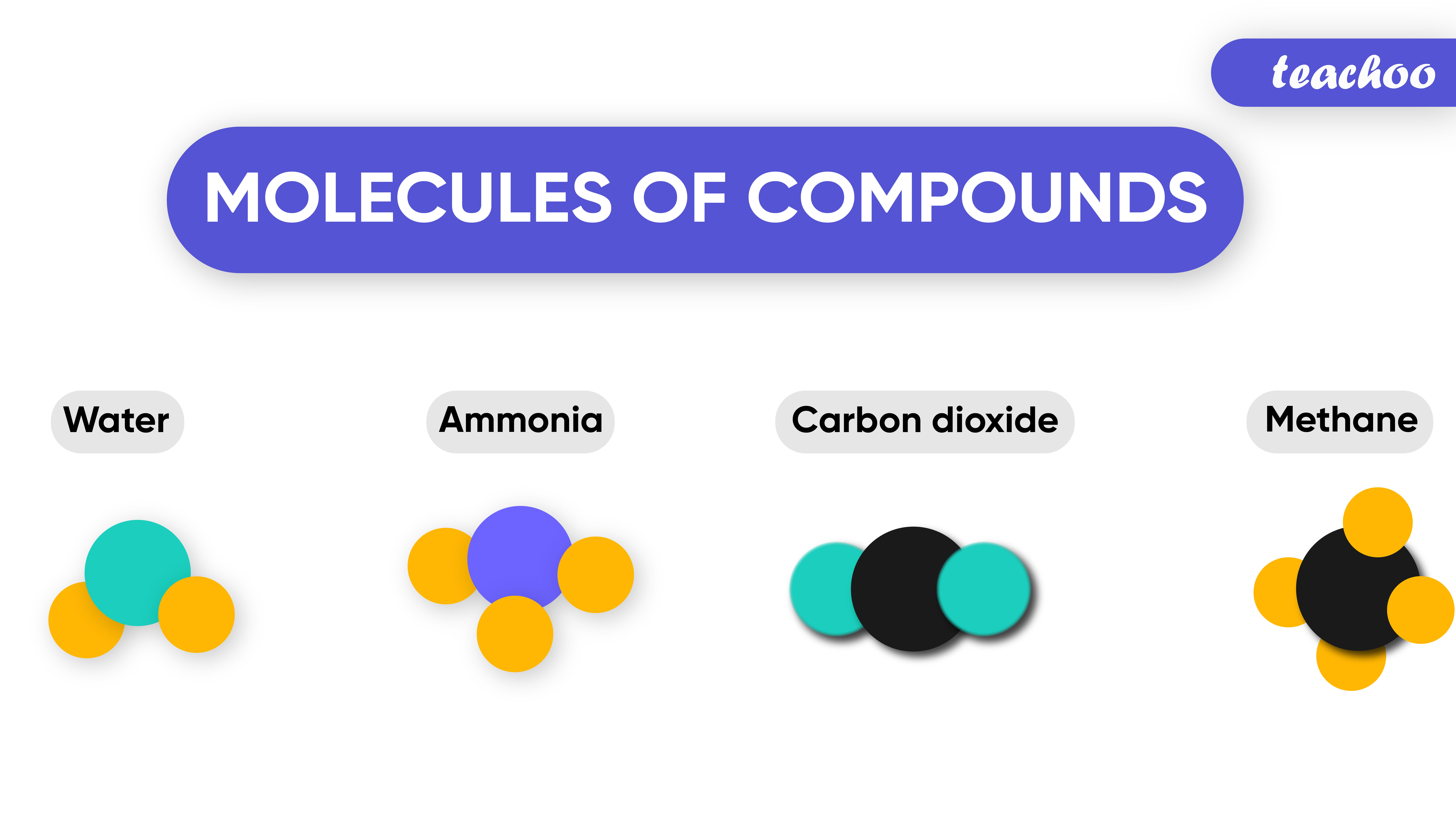 Molecules of Compounds-fullWidth-01.jpg