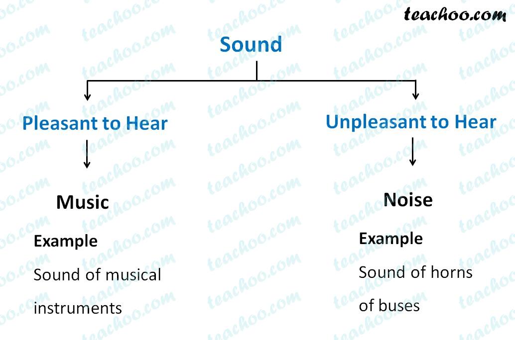 sound---teachoo.jpg
