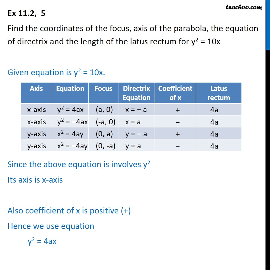 Ex 11.2, 5 - y2 = 10x, find focus, axis, directrix, latus - Parabola - Basic Questions