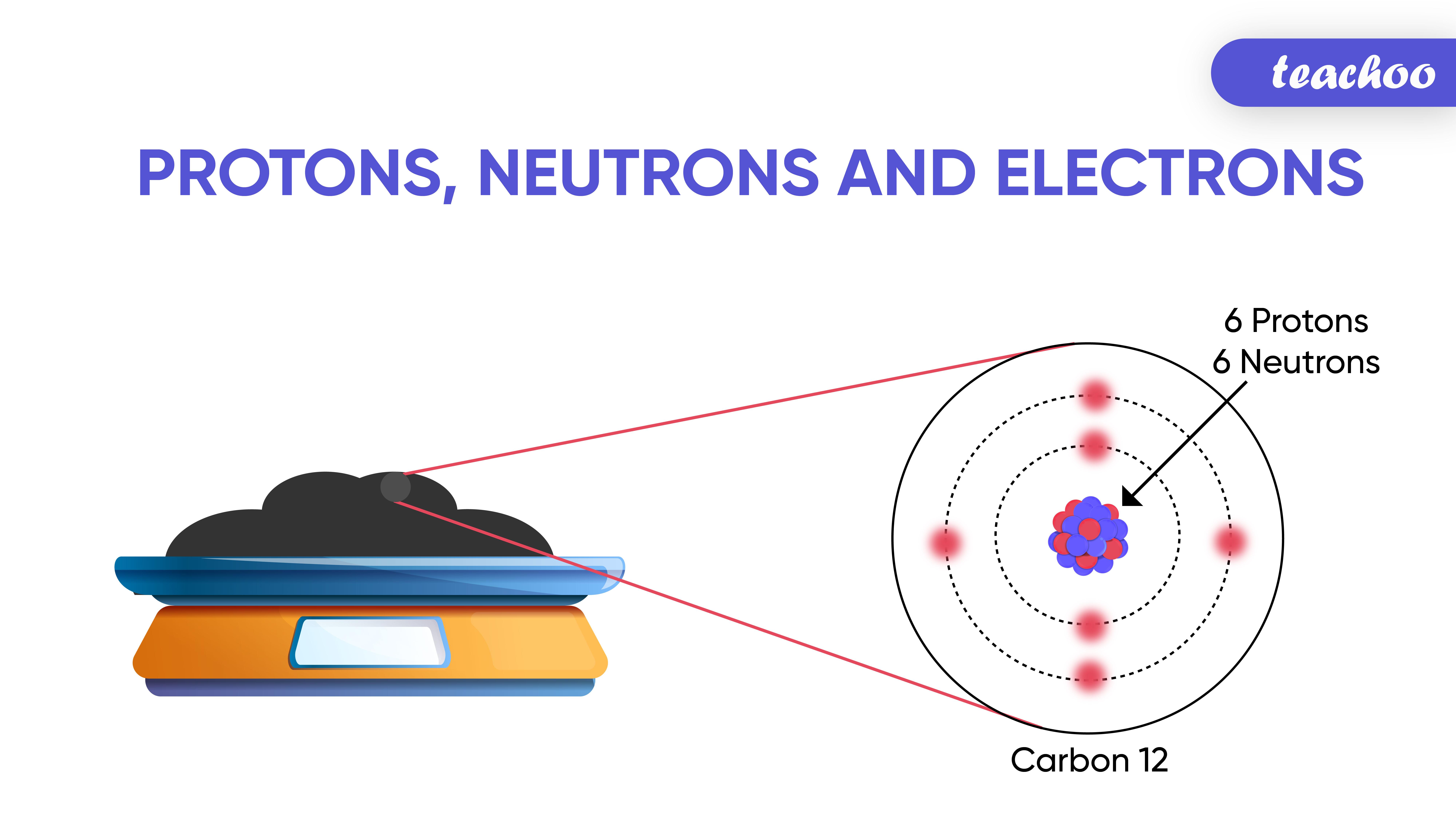 1 mole of Carbon atoms = 12g of Carbon-12-01.jpg