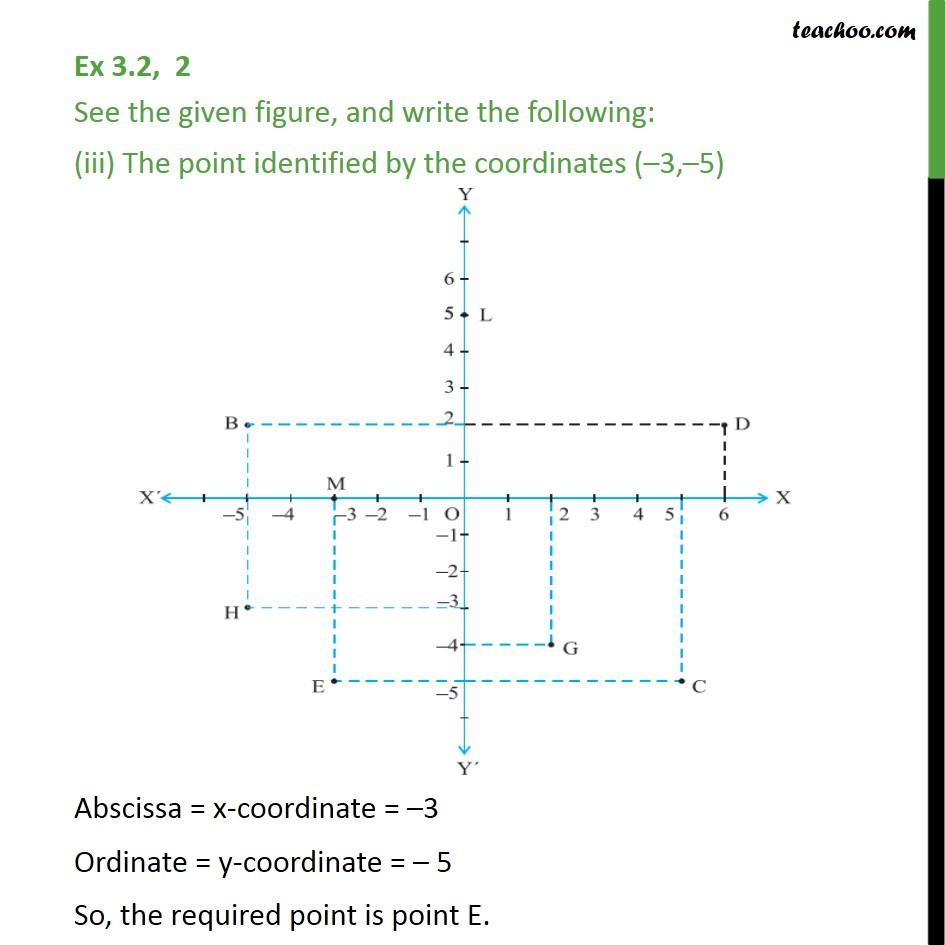 Ex 3.2,2 - Chapter 3 Class 9 Coordinate Geometry - Part 3
