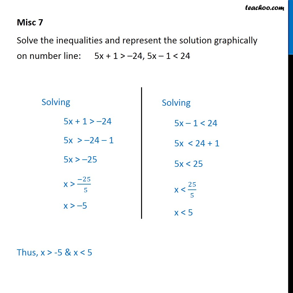 Misc 7 - Solve 5x + 1 > -24, 5x - 1 < 24 - Chapter 6 Class 11 - Solving on number line (two graphs)