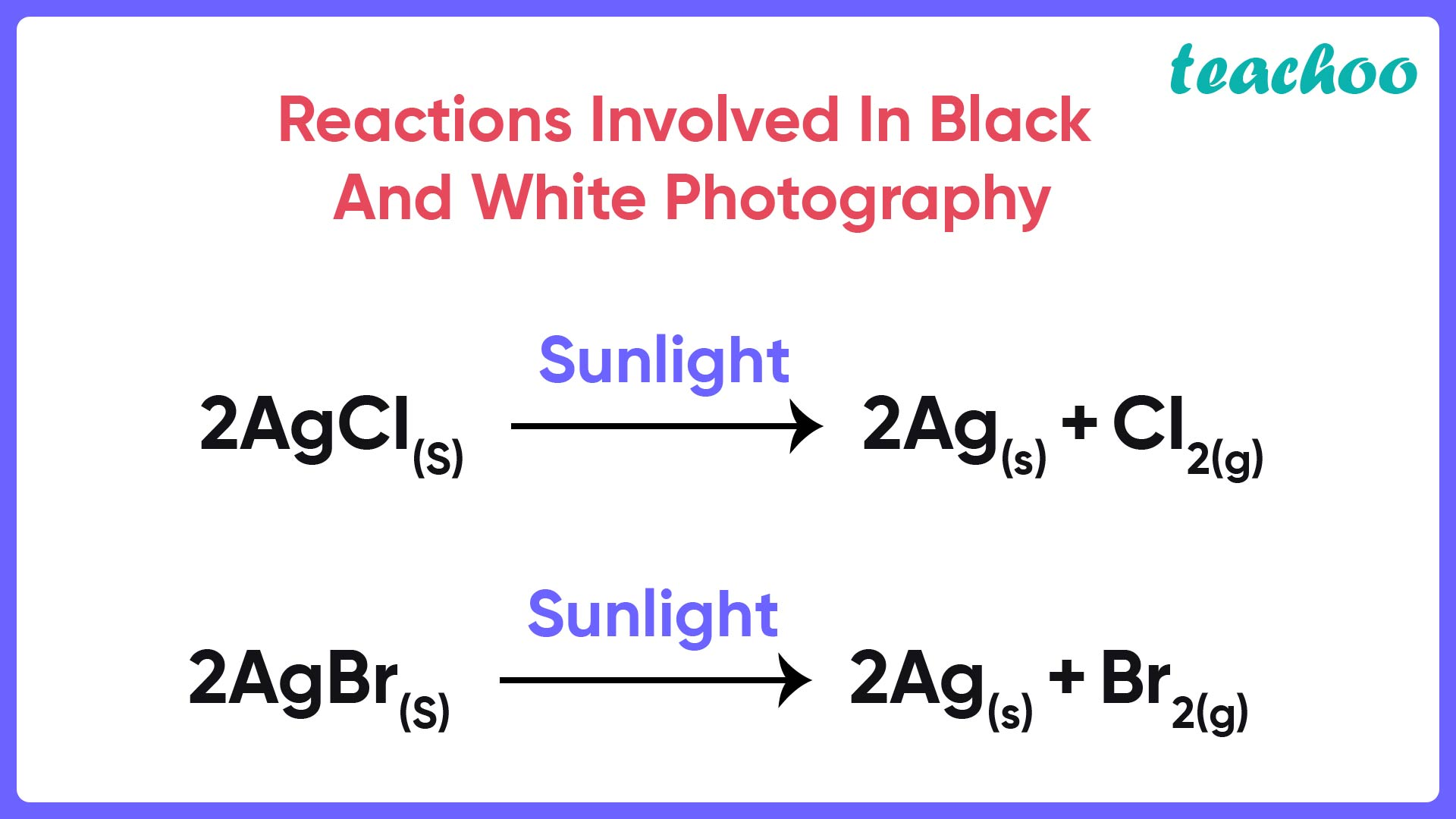 Reactions Involved In Black And White Photography - Teachoo-01.jpg