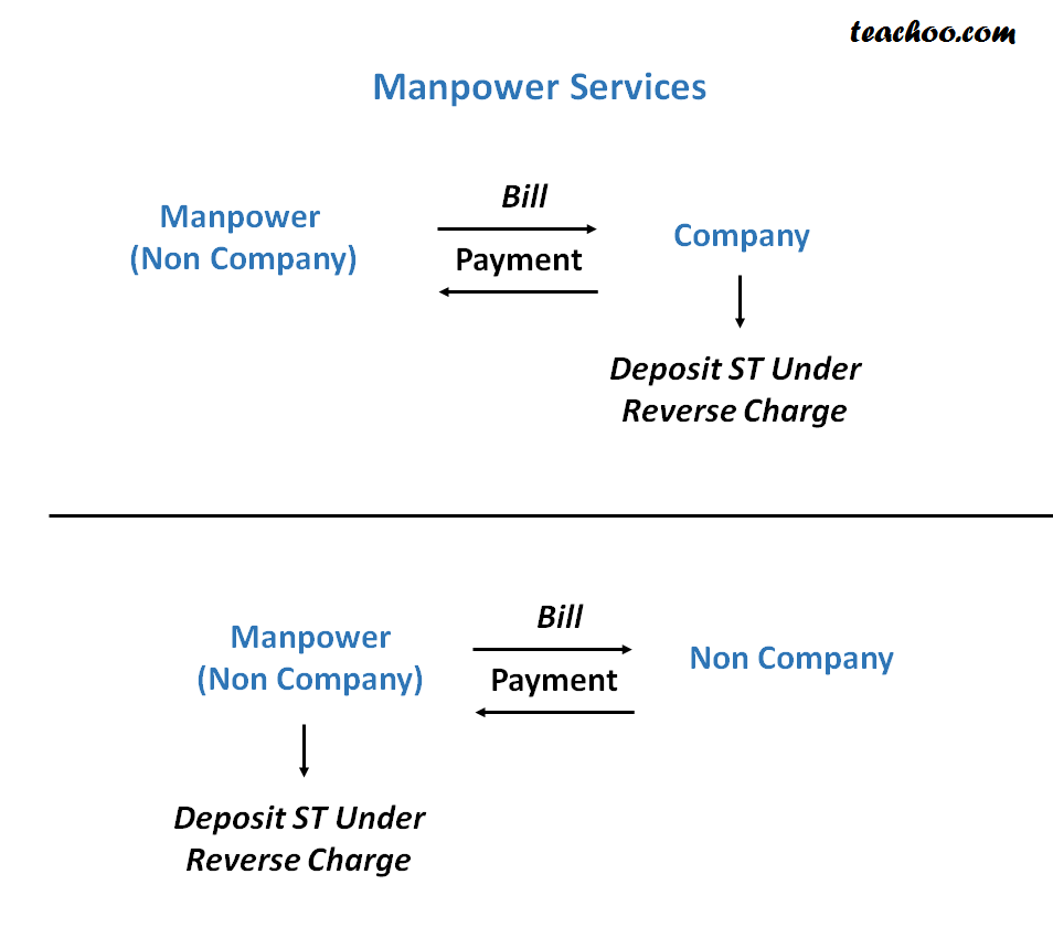manpower service new image.png
