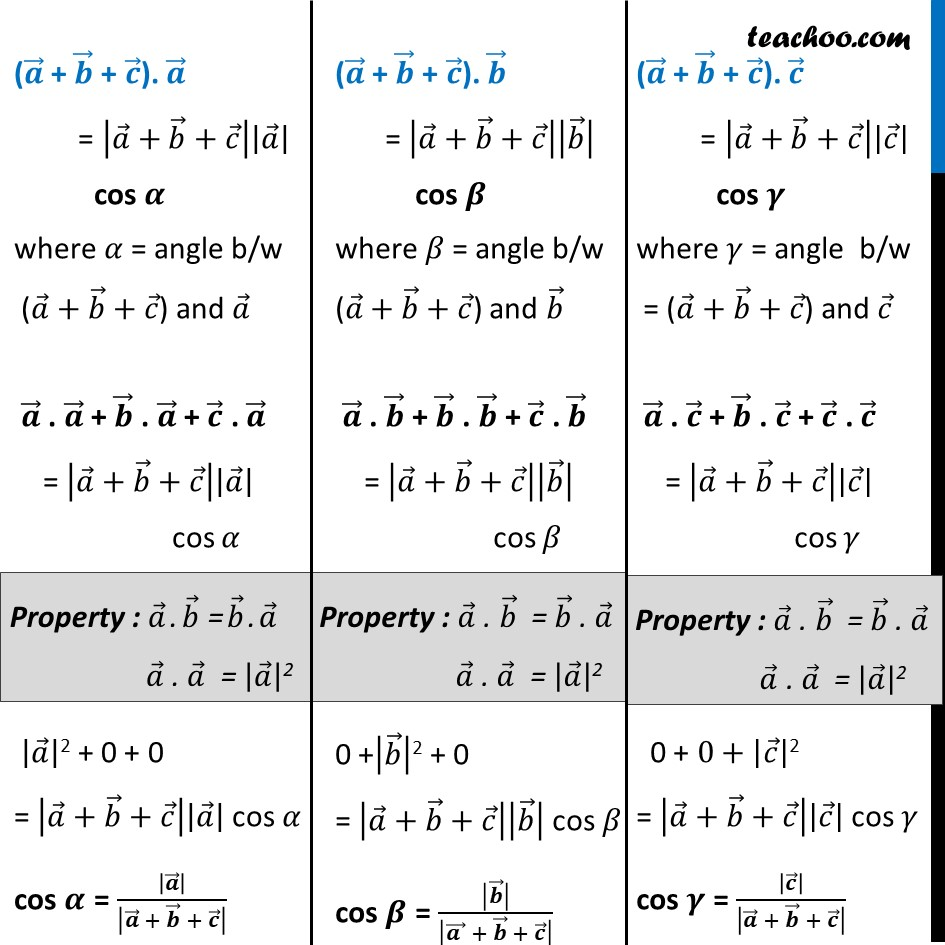 Misc 14 - Chapter 10 Class 12 Vector Algebra - Part 2
