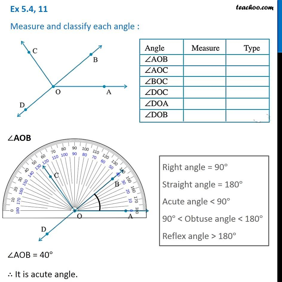 Ex 5.4, 11 - Measure and classify each angle - Chapter 5 Class 6