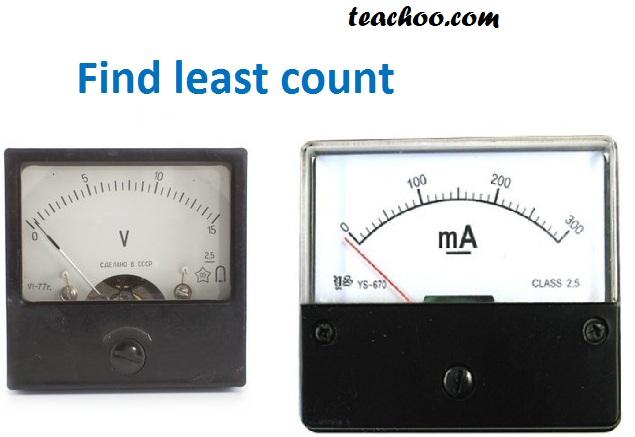 Finding Least Count of Ammeter and Volmeter - Example 2 - Teachoo.jpg