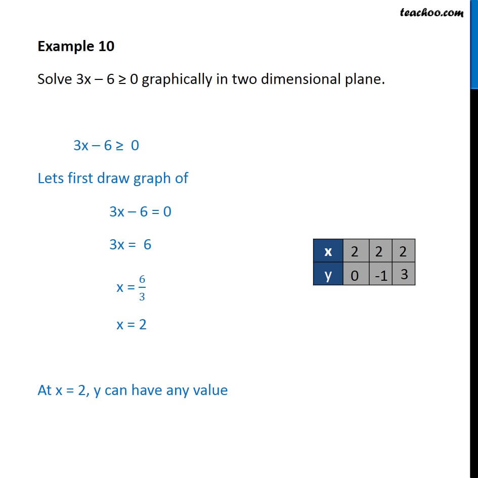 Example 10 - Solve 3x - 6 >= 0 graphically - Class 11 - Graph - 1 Equation