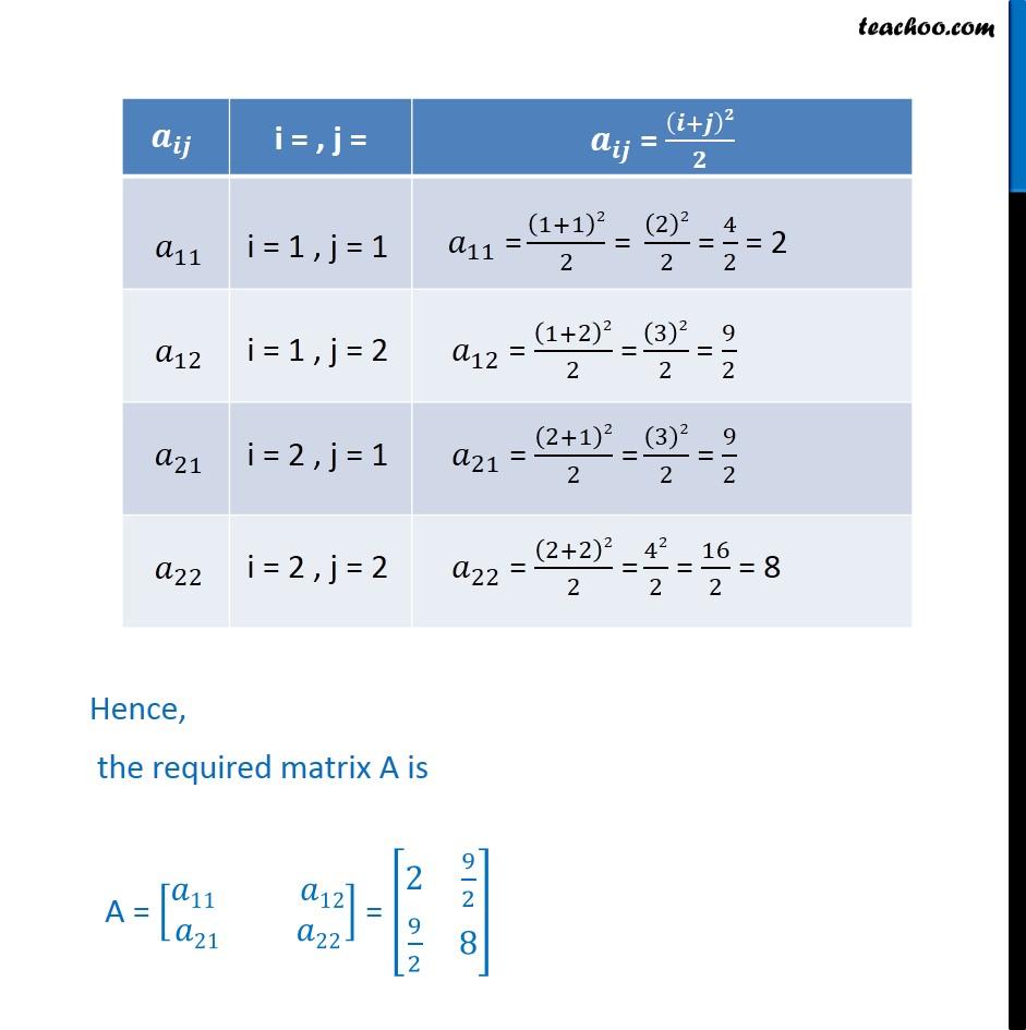 Ex 3.1, 4 - Chapter 3 Class 12 Matrices - Part 2
