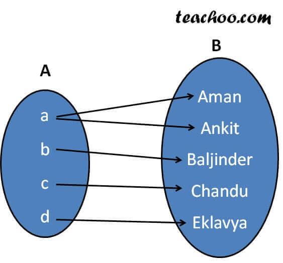 Function - Example 2.jpg
