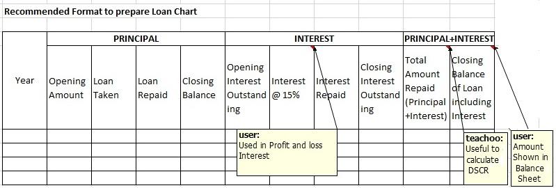 Loan Chart.jpg