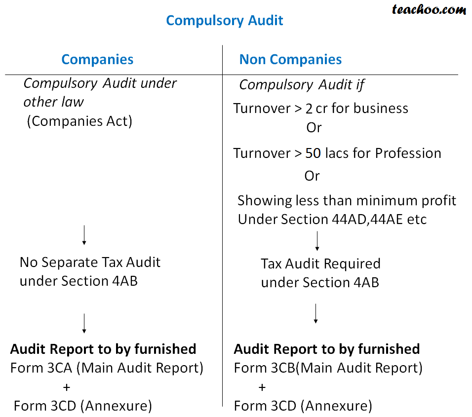 44 ab audit latest.png