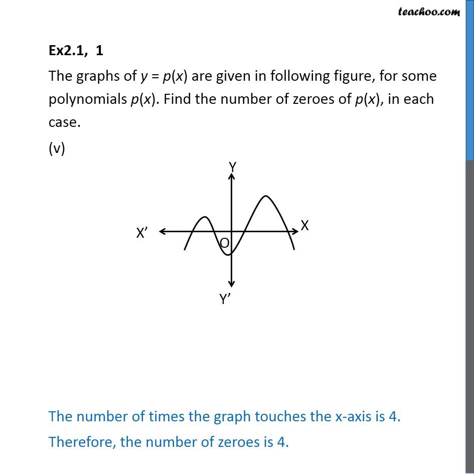Ex 2.1, 1 - Chapter 2 Class 10 Polynomials - Part 5