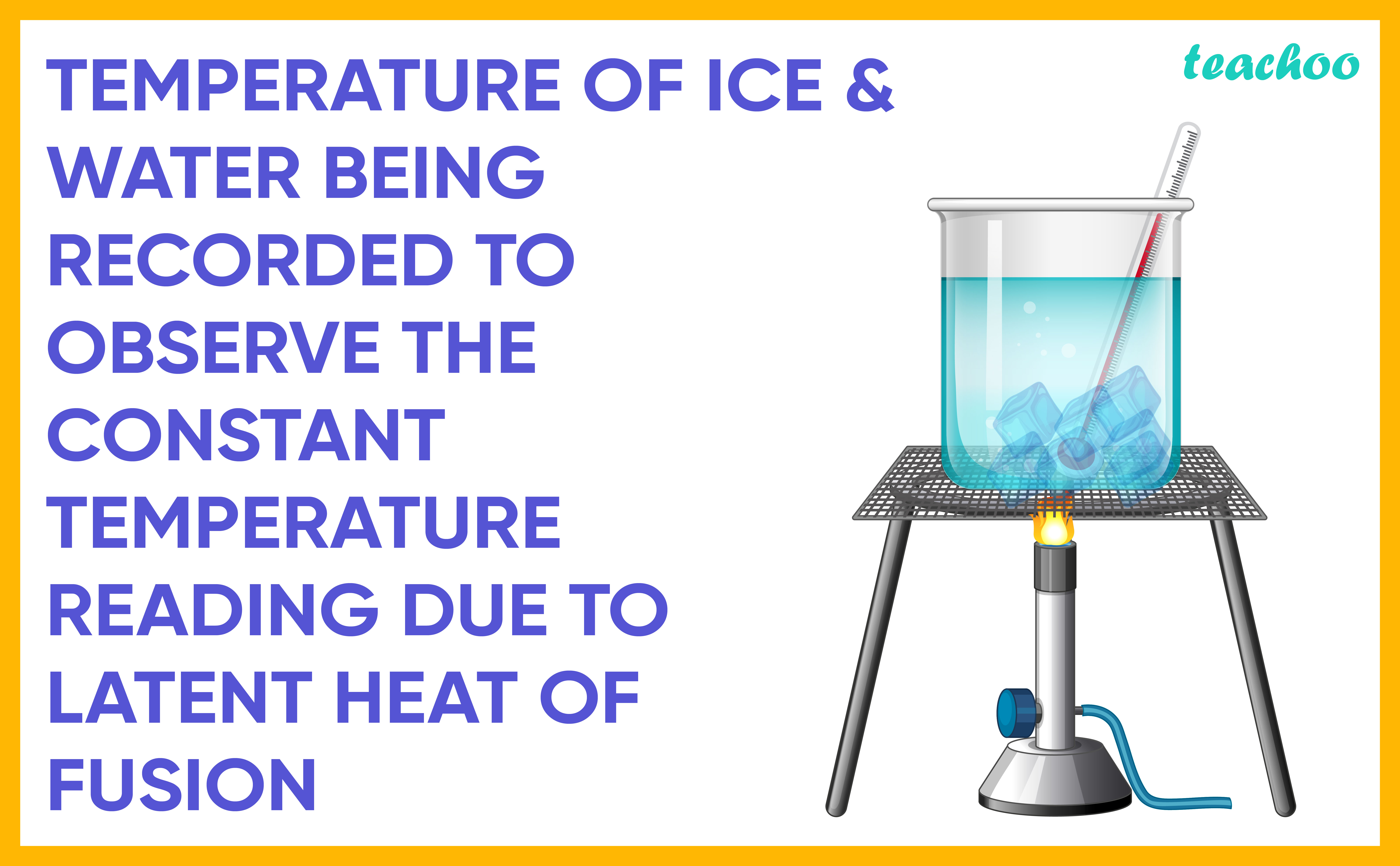 Temperature of ice and water being recorded to observe the constant temperature reading due to latent heat of fusion-Teachoo-01.jpg