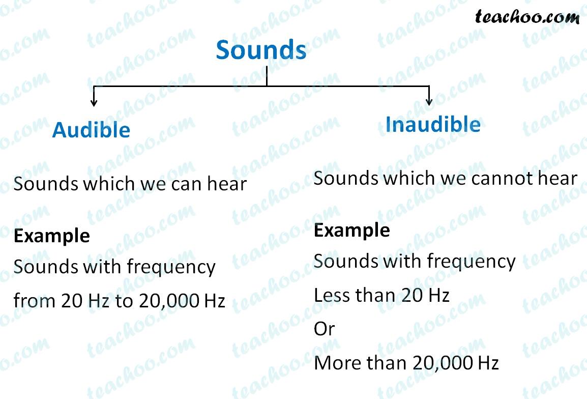sounds---teachoo.jpg