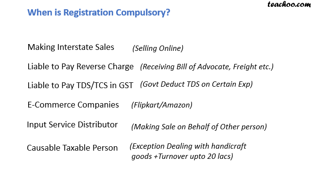 Registration Compulsory.png
