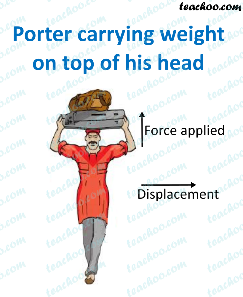 porter-carrying-weigh-on-top-of-his-head.png