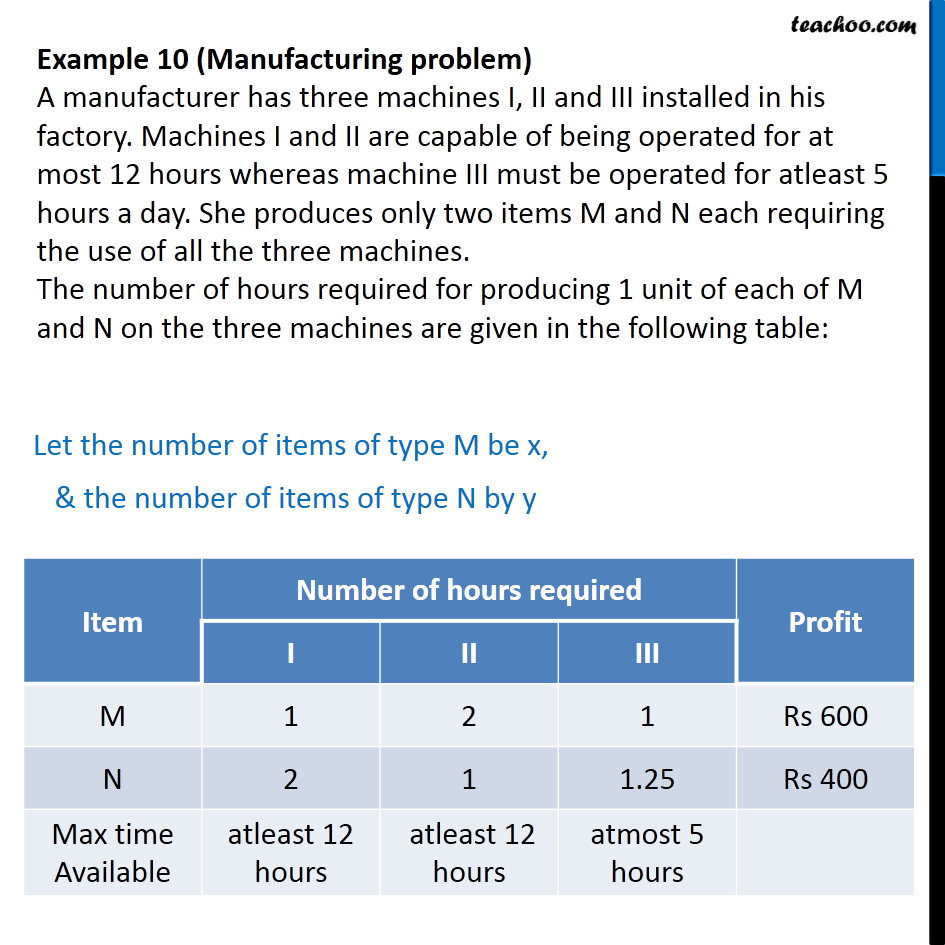 Example 10 - (Manufacturing problem) A manufacturer has three - Manufacturing problems