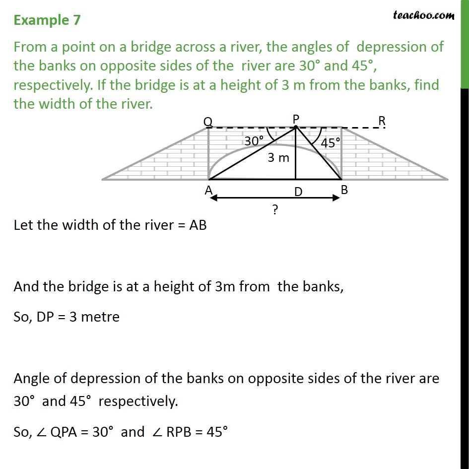 Example 7 - From a point on a bridge across a river - Questions easy to difficult