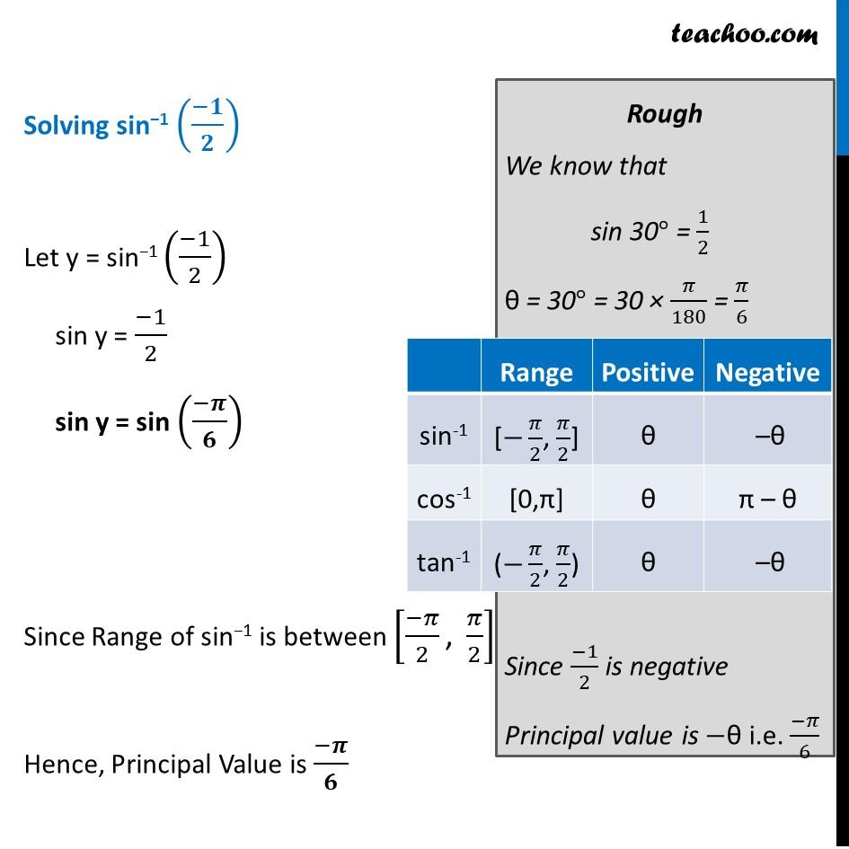 Ex 2.1, 11 - Chapter 2 Class 12 Inverse Trigonometric Functions - Part 7