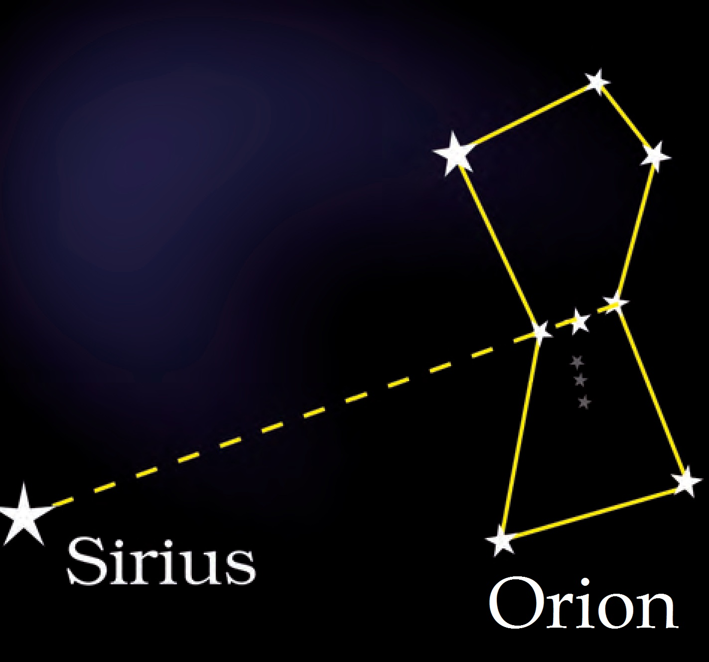 Finding Sirius from Orion - Step 2 - Finding Sirius - Teachoo.jpg