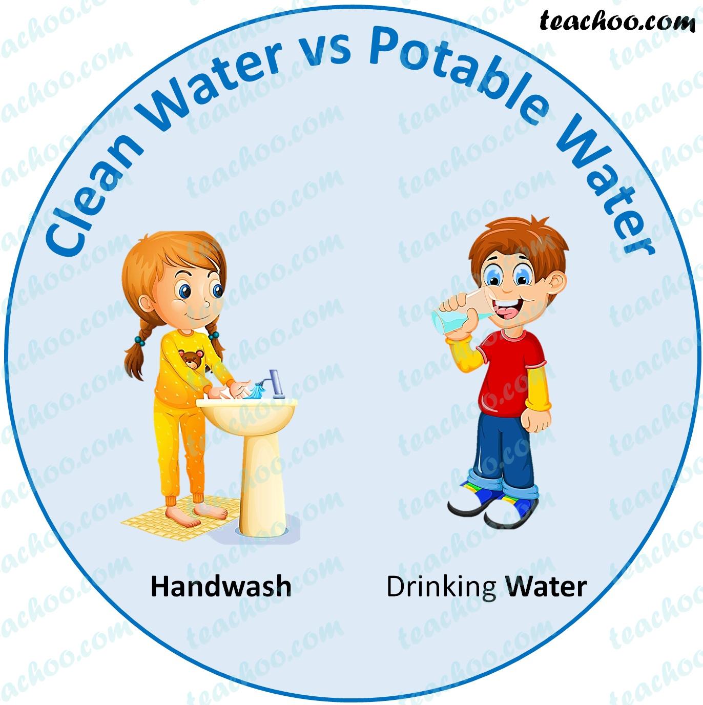 clean-water-vs-potable-water.jpg