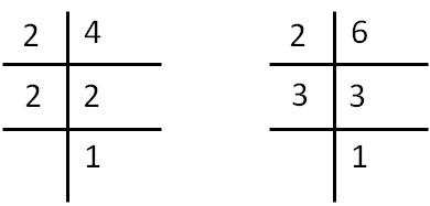 Find HCF of 4 & 6.jpg