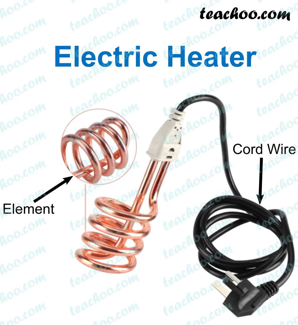 electric-heater-teachoo.png