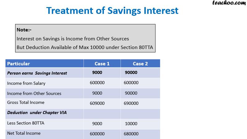 Saving Interest.png