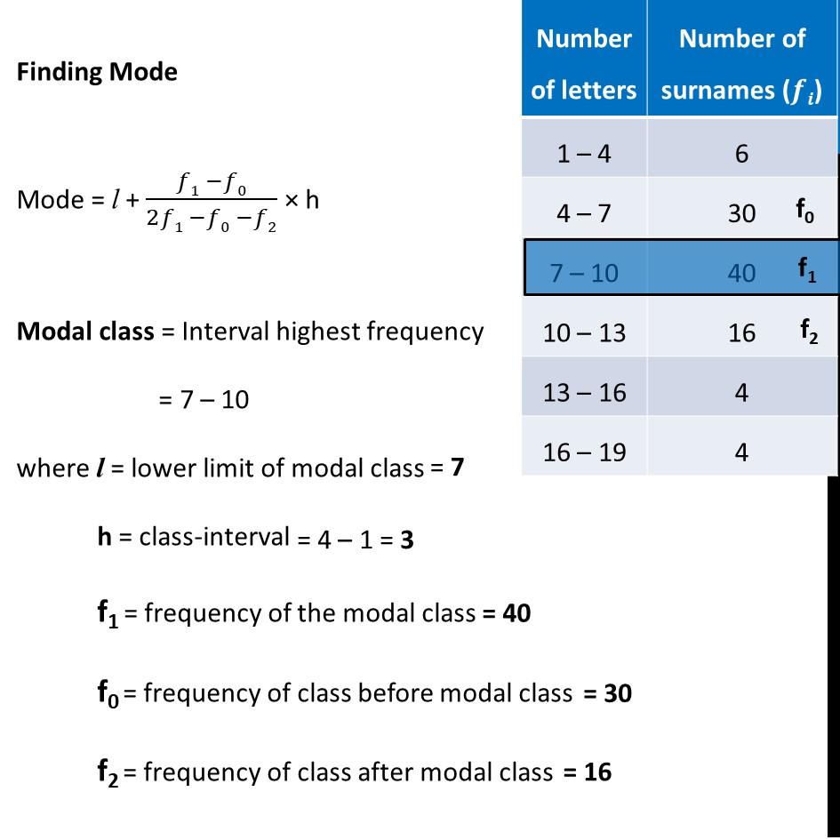 Ex 14.3, 6 - Chapter 14 Class 10 Statistics - Part 4