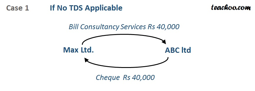 tds receivable entry 1.jpg